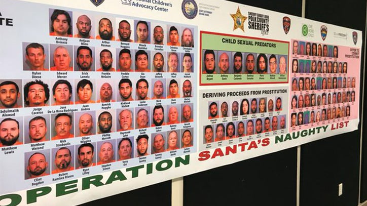polk county sex offenders sting in Sunnyvale