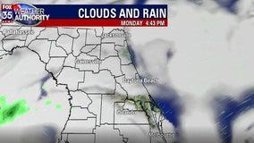 Weather Forecast: January 27
