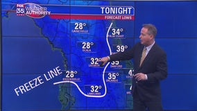 Freeze Warnings and Frost Advisories issues