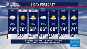 Weather Forecast: January 24, 2020