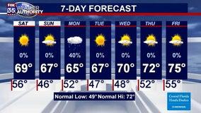 Weather Forecast: January 24