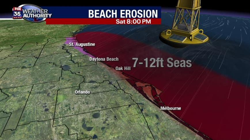 Weekend winds could produce huge waves, beach erosion