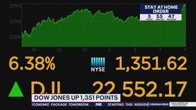 Unemployment filings surge while stocks regain some losses