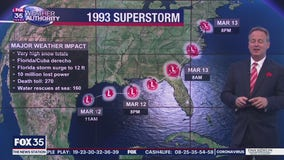 Looking back on 1993 SuperStorm