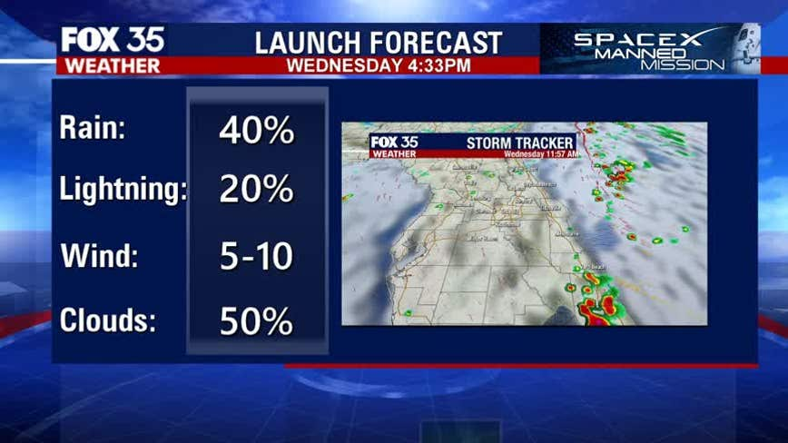 Launch forecast for Wednesday