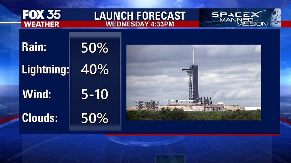 spacex-forecast.jpeg.jpg