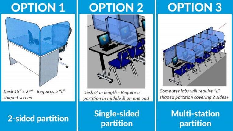 duval schools plastic screens