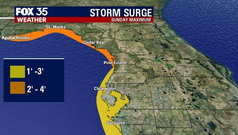 storm surge update
