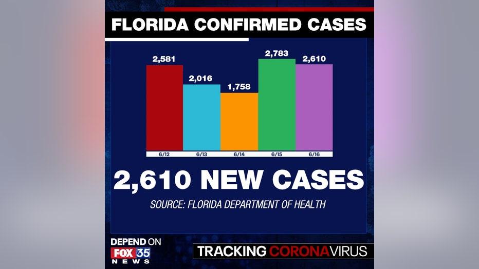 new-cases-7-17.jpg