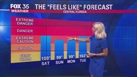 Weather Forecast: July 4, 2020