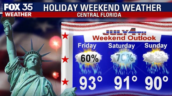 Steamy temps and rainfall for the Fourth of July holiday
