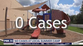 No COVID-19 cases at Central Florida summer camp
