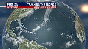 Tracking the Tropics: September 24th