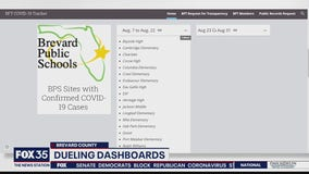 Dashboards tracking COVID-19 in Brevard County school system