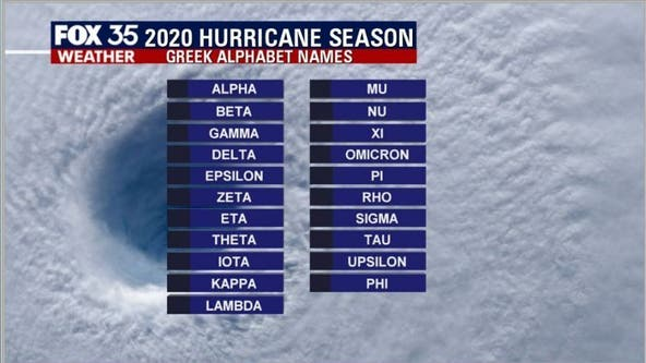 Subtropical Storm Alpha forms in the Atlantic, first storm named off Greek Alphabet