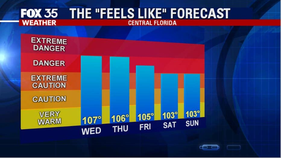 23bfe19b-heat index