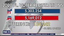 GOP making gains in voter registration