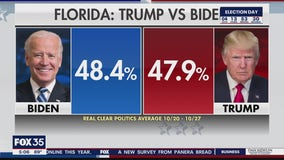 Presidential campaigns swing through Florida
