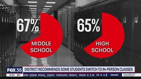 Countdown to Election Day: Schools adjust during pandemic