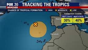Tracking the Tropics: November 29th