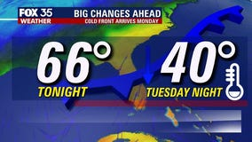 Weather Report: November 29th