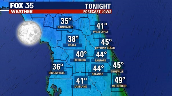 Winter-like temperatures return to Central Florida with 30s, 40s
