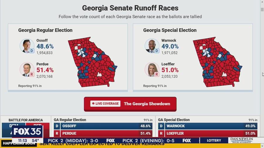 All eyes on U.S. Senate runoff races in Georgia