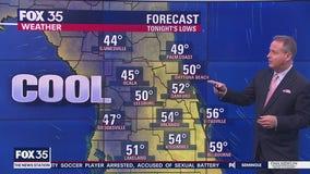 Weather Forecast: February 24, 2021