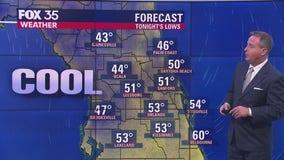 Weather Forecast: February 23, 2021