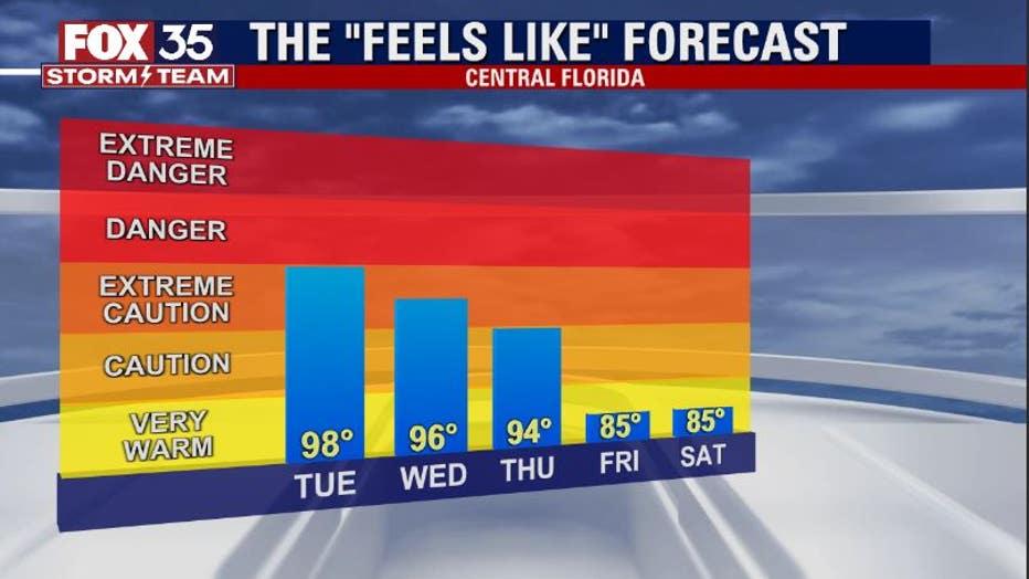 heat-index.jpg