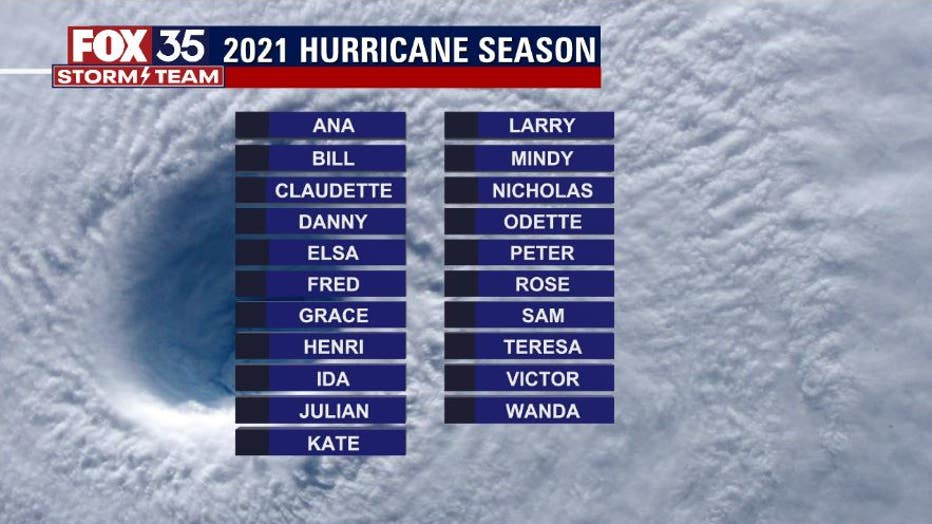 names-2021.jpg