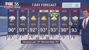 Rain chances dissipate by end of week, ramp up again next week