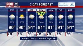 Weather Forecast: June 16, 2021