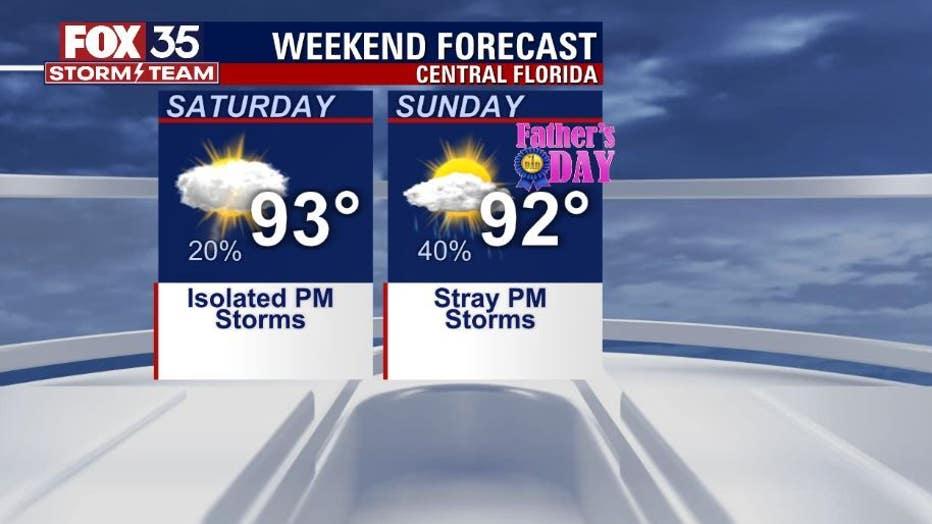 9606823e-weekend-forecast.jpg