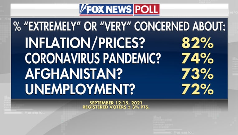 1Poll-Concern-about-issues.jpg