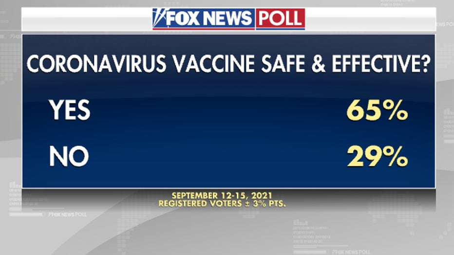 3Poll-Covid-vaccine.jpg