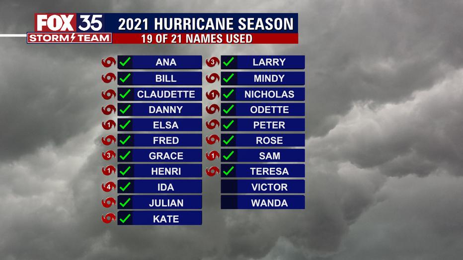 Hurricane-Name-Template-LESLIE.png