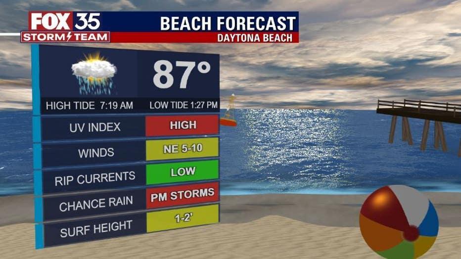 712b7a7d-beach-forecast.jpg