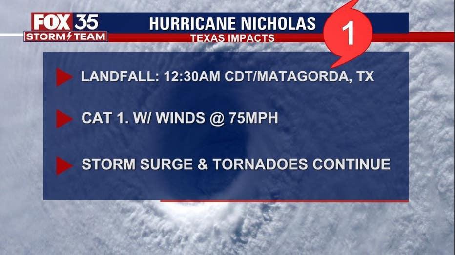 nic-landfall-stats.jpg